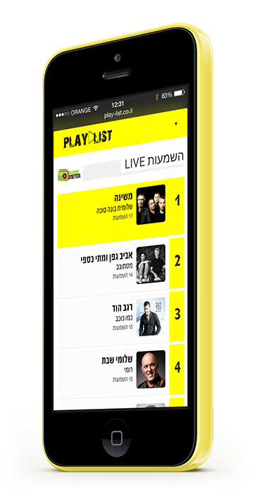 Live daily play countdown: Most plays on theradio in real time